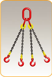 Alloy Steel Gr. 80 Chain Slings, Connecting Link, Omega link, Chain Shortener, oblong ring, master link assembly, multi leg chain sling, chain bridle sling